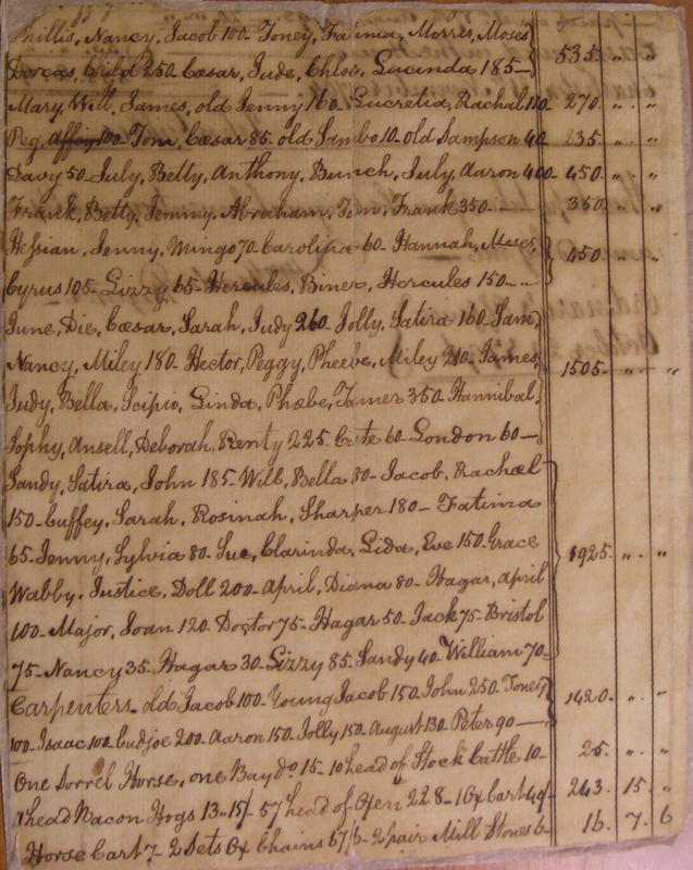 Inventory of Estate for Robert Gibbes