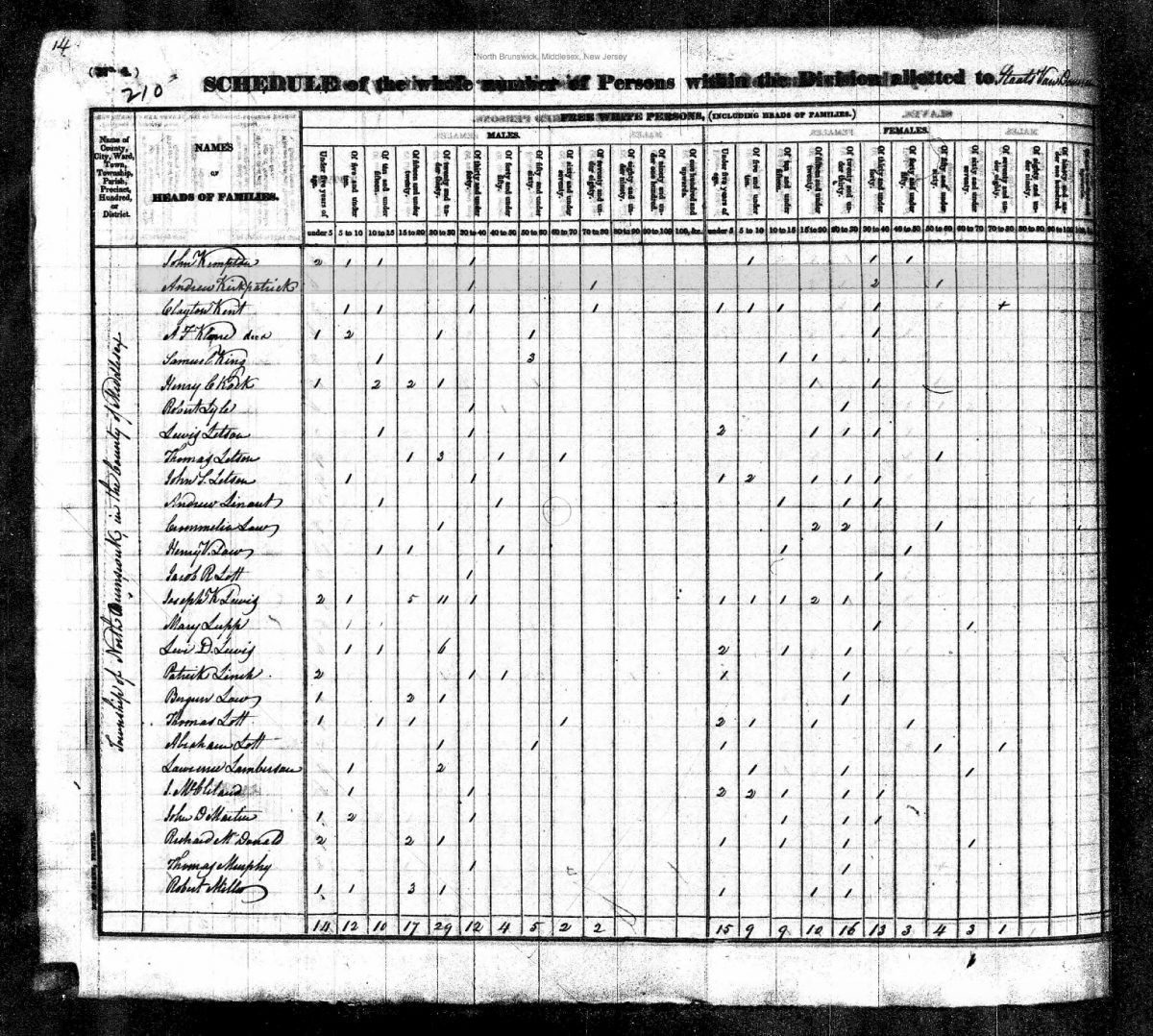 1830 Census Entry for Andrew Kirkpatrick